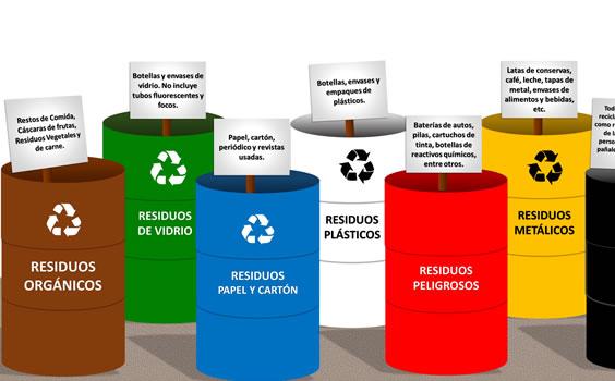 Recoleccion de residuos solidos en Ate Vitarte